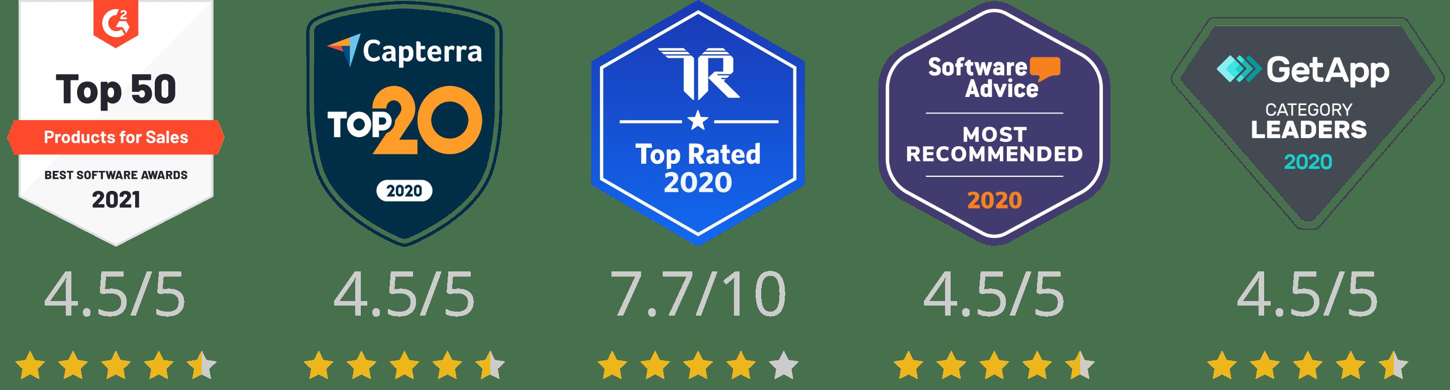 Rating SharpSpring